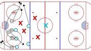 5e trio, nouvelle stratégie des Canadiens